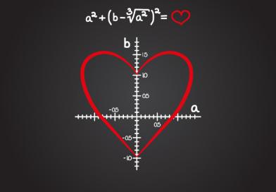 Evliliğin Matematiği